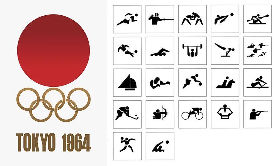 """东京奥运会正式延期到明年了,不过届时的名字还是""""Tokyo 2020"""""""